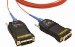 DVI光纤延长器DVFX-100-TR