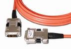 DVI光纤延长线M1-1PO